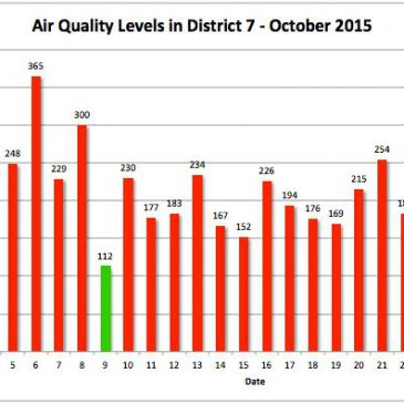 Saigon's Air Quality Report Just Came Out and It's Not Good
